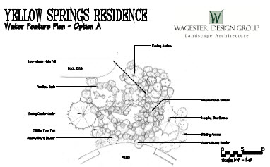 Yellow Springs Residence 2:  Frederick County Landscape Architect